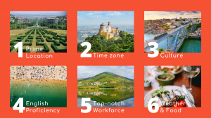 Prime location, Time zone, Innovation & creativity, english proficiency, top-notch workforce, weather & food
